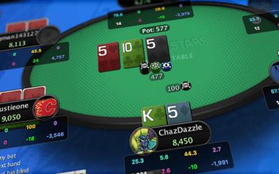 Explication des HUD de poker